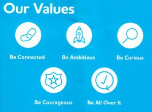 CYBG Core Values