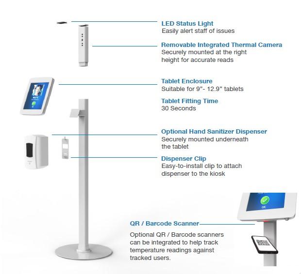 Guardian Kiosk Range - Fully Customisable