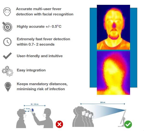 Guardian Kiosk Range Fever Detection Technology